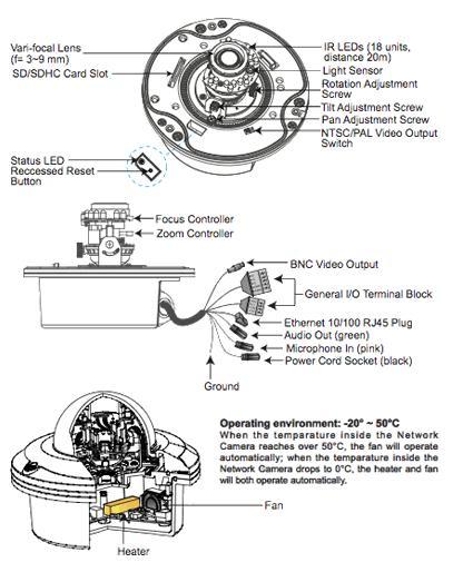 FD8361 VIVOTEK Mpix - Kamery kopułkowe IP