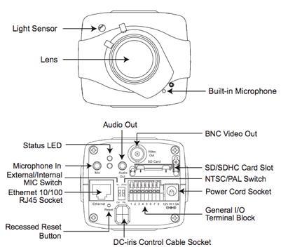 IP8161NL Vivotek Mpix - Kamery kompaktowe IP